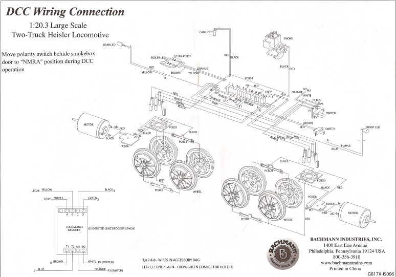 Dcc Lo otive Wiring Diagram as well 5 Pin Dmx Cable Pinout further  on bachmann decoder wiring diagram 8 pin
